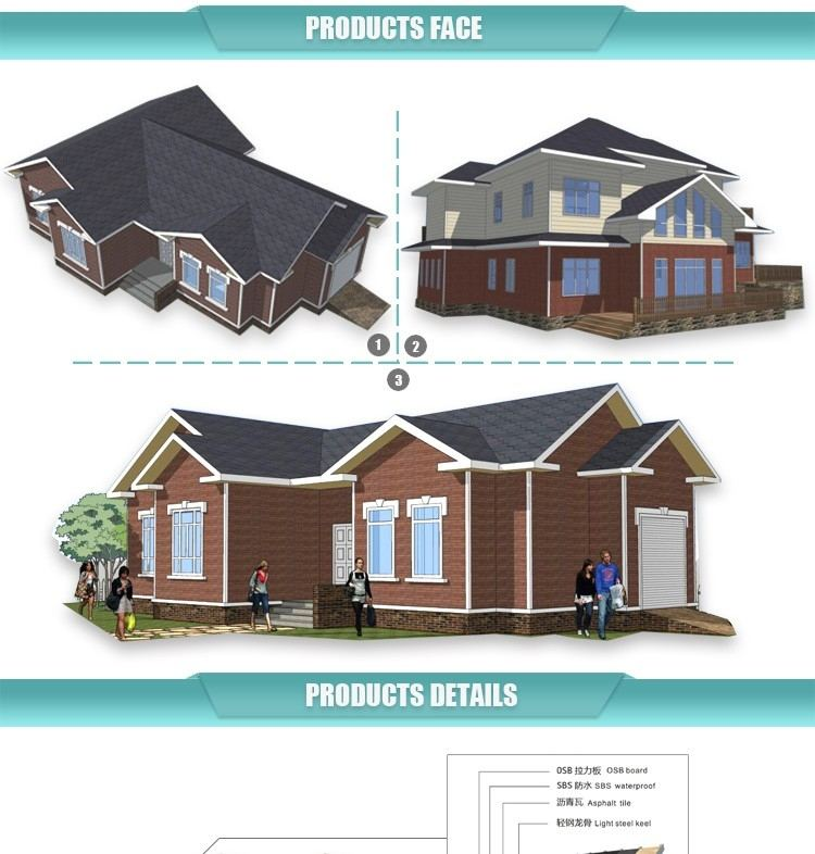 Light steel frame house or building has making high quality and wholesale  various products from global suppliers